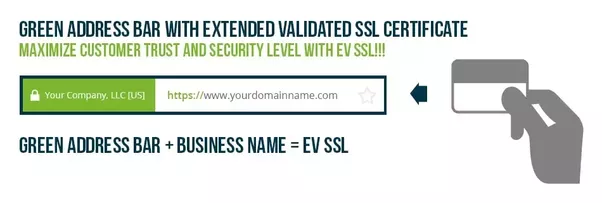 EV CDN SSL example